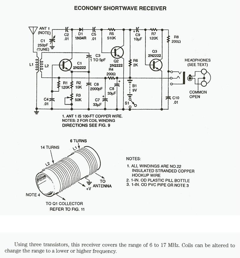 Emetteur r cepteur radio sch ma construction port e for Radio boden 98 2 mhz