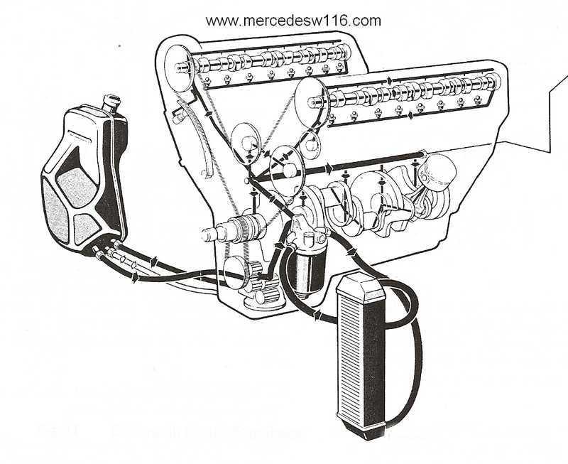 le moteur m100 de la 450 sel 6 9