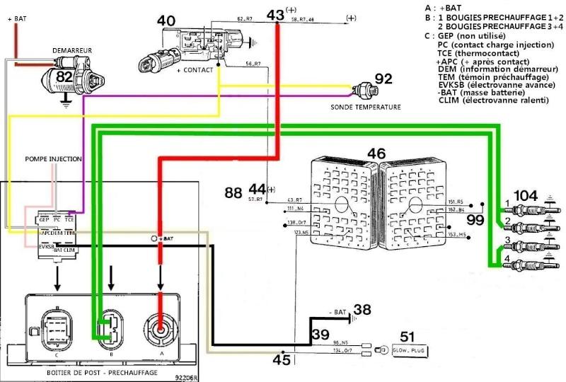 branchements lectriques et pr chauffage moteur j8s 772 passion espace club. Black Bedroom Furniture Sets. Home Design Ideas