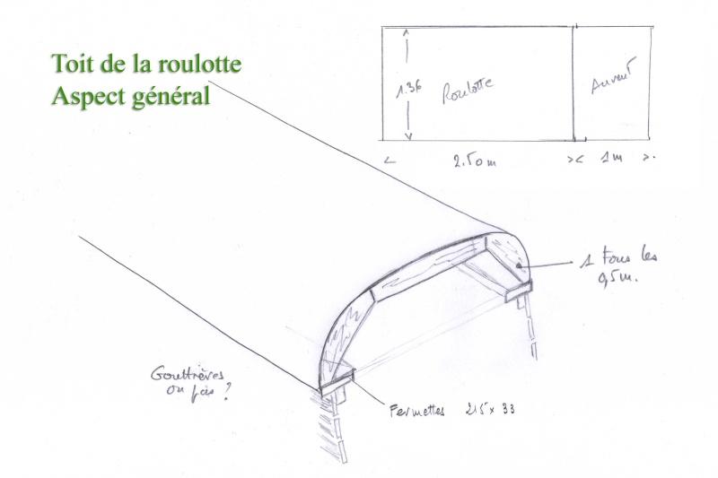 fabrication un toit de roulotte de boh me page 3. Black Bedroom Furniture Sets. Home Design Ideas