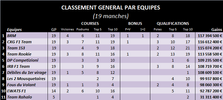 classe11.png