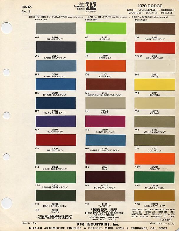 couleurs dodge 1965 1973. Black Bedroom Furniture Sets. Home Design Ideas