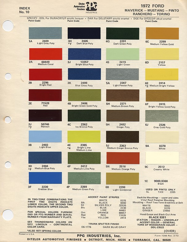 Couleurs Ford 1964 - 1973