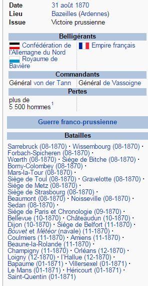 Bazeilles et Sedan : essais critiques sur les opérations de l'armée de Chalons captur13